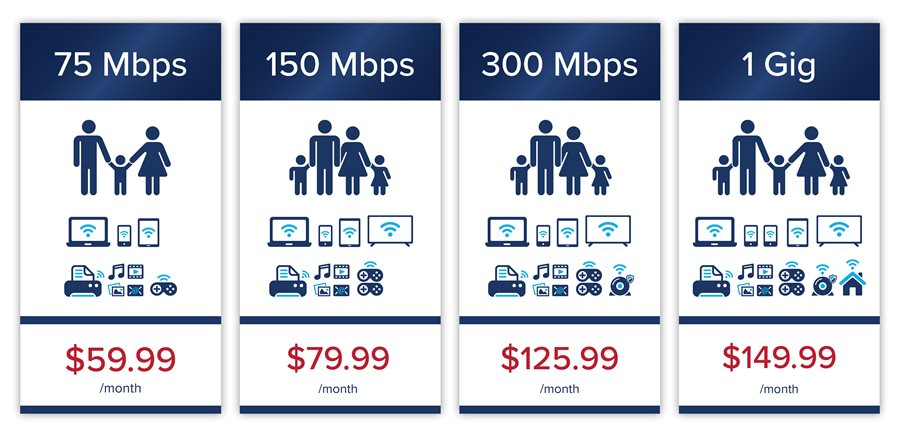 BEC Fiber Plans and Pricing